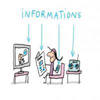 Radio Télé Journal Information dessin news journalisme médias